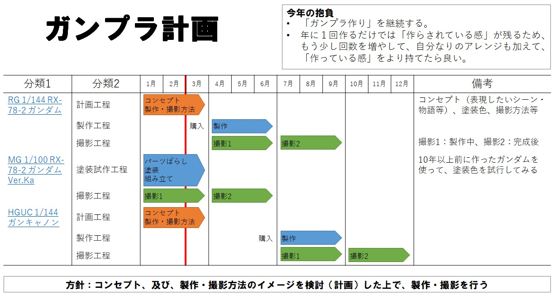 Gunpla-Plan-March.jpg